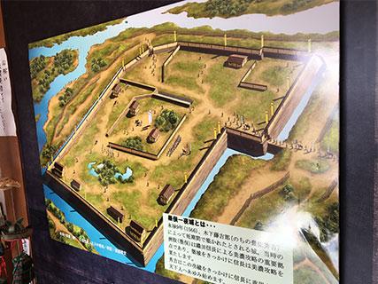 墨俣城 豊臣秀吉
